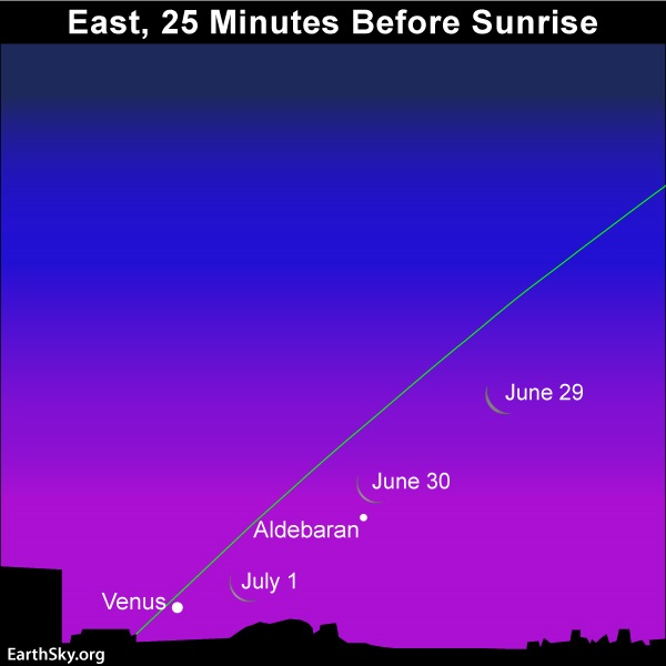 July guide to the bright planets 2019-June-29-30-July-1-Aldebaran-Venus-multiple-moon-chart