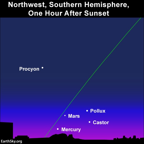 Diagram: Stars Procyon, Castor, Pollux with Mars and Mercury.