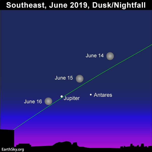 Sky chart: Almost full bright moon near star Antares and planet Jupiter.