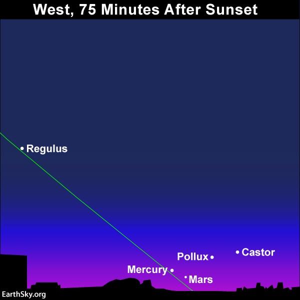 Mercury at greatest evening elongation June 23, 2019.