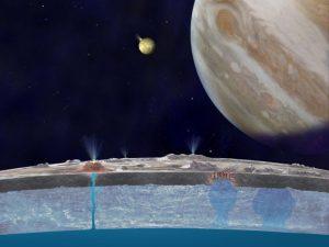 Europa's ice crust.
