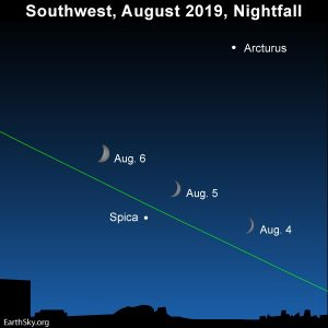 Chart showing young moon and Spica on August 4 to 6, 2019.