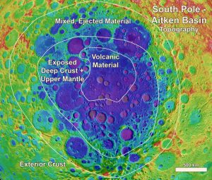 South Pole-Aitken basin.