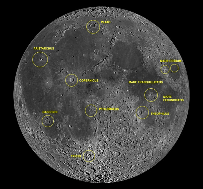 Full moon with ten labeled outline yellow circles dotted over it.