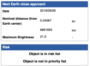 """ESA chart showing various orbital parameters for 2006 QV89 and saying that, while the object is in the """"risk"""" category, it's not in the """"priority"""" list."""