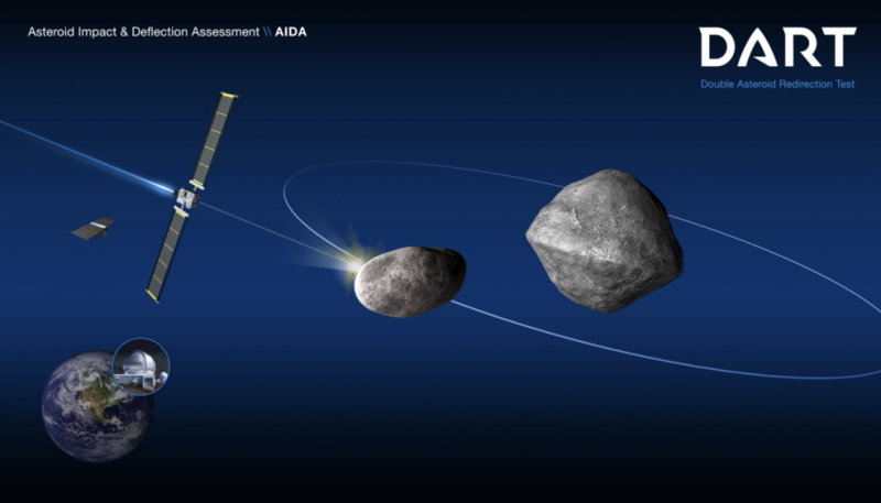 Diagram of spacecraft's trajectory toward small space rock in orbit around slightly larger one.