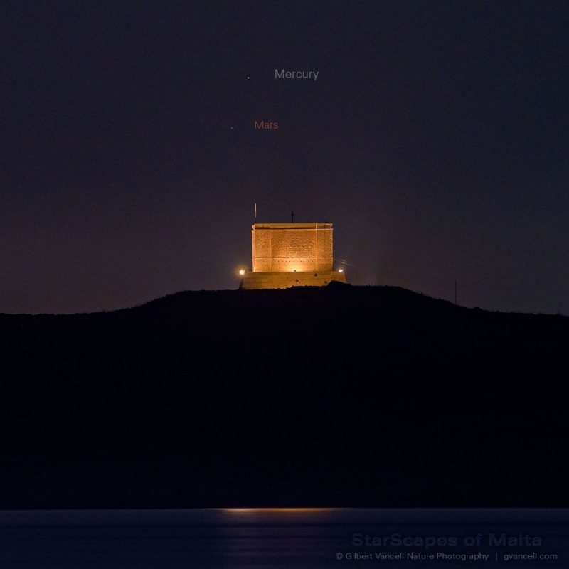 Mercury and Mars in darkened sky, above a well-lighted building on a hilltop.