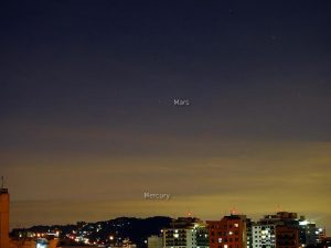 Mercury and Mars are bright starlike dots in a twilight sky, with Mercury closer to the horizon.