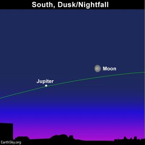 Moon and Jupiter at dusk or early evening.