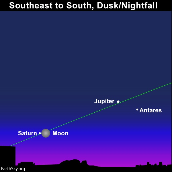July guide to the bright planets 2019-july-15-Jupiter-Saturn-Antares-night-sky-chart-1