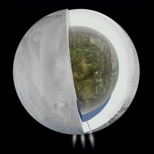 Interior of Enceladus with ocean and rocky core.