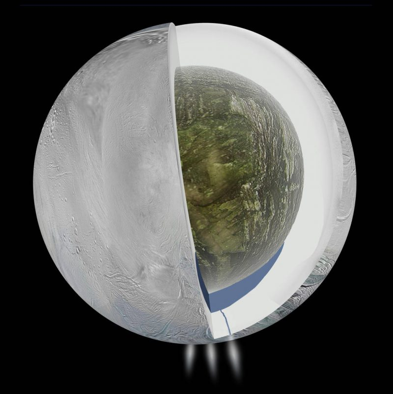 Cutaway view of interior with thick outer ice layer, ocean layer and rocky core.
