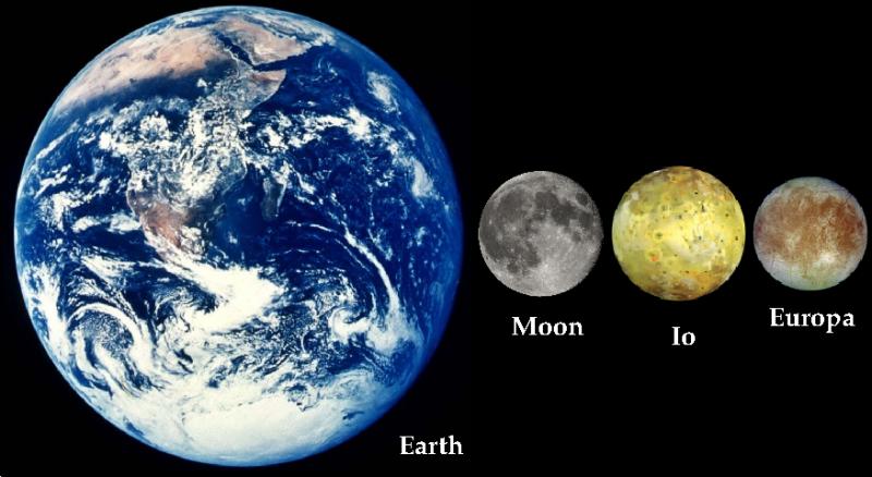 Earth, moon, Io and Europa.