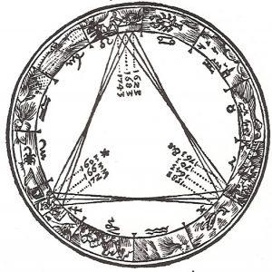 Kepler's trigon illustrating Jupiter/Saturn conjunctions.