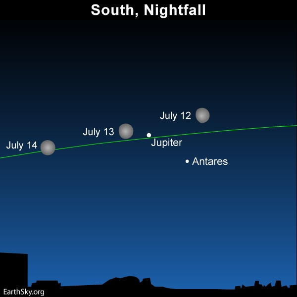 July guide to the bright planets Multiple-Moon-Jupiter-Antares-July-12-13-14-2019