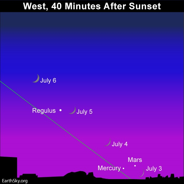 July guide to the bright planets Multiple-Moon-Mercury-Mars-July-3-4-5-6-2019