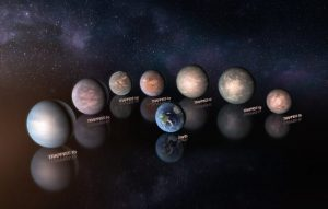 Seven Earth-sized exoplanets.