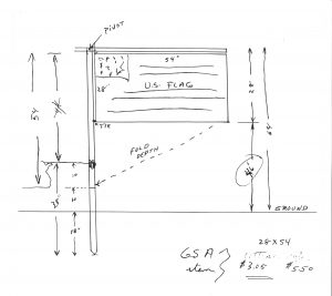 Sketch of a flag and flagpole with measurements.