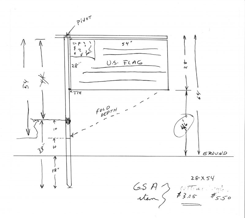 Sketch of a flag and flagpole with different parts labeled and measurements.