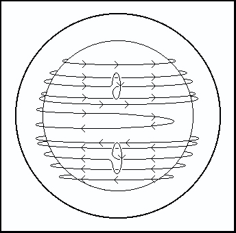 Line drawing of circle with parallel lines on it, two with vertical twists.