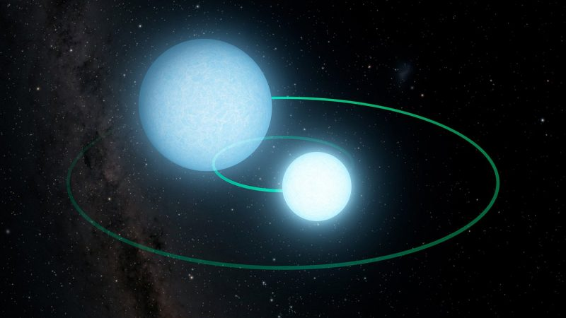Large bluish sphere and smaller white sphere with concentric orbits marked with green lines.
