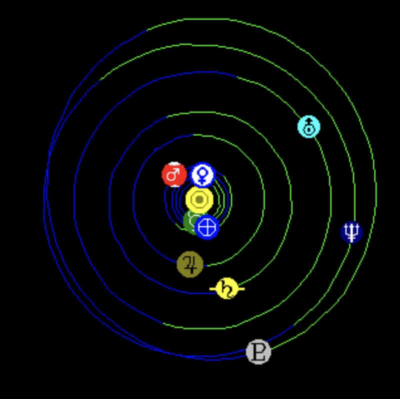 Green and blue nearly-circular lines representing orbits of the planets showing their positions relative to each other.