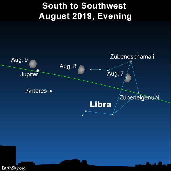Moon, Antares, Jupiter from August 7 to 9 | Tonight | EarthSky