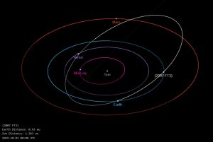 No, asteroid 2007 FT3 won't hit Earth in October   Space ...