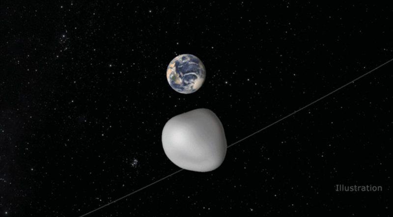 Rocky co-orbital object near Earth.