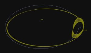Artist's concept of 2 orbits around the sun, one Earth's and one asteroid 2016 HO3's.