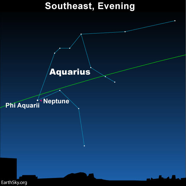 Neptune at opposition in front of the stars of the constellation Aquarius.