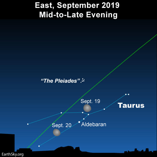 Waning crescent moon in front of the constellation Taurus.