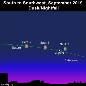 How many supermoons in 2019? | Astronomy Essentials | EarthSky
