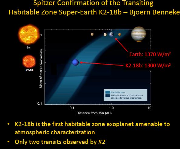Image result for K2-18b