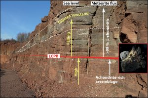Labelled layers in a hillside.
