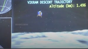 Computer-generated image of the Vikram lander descending to the moon's surface.