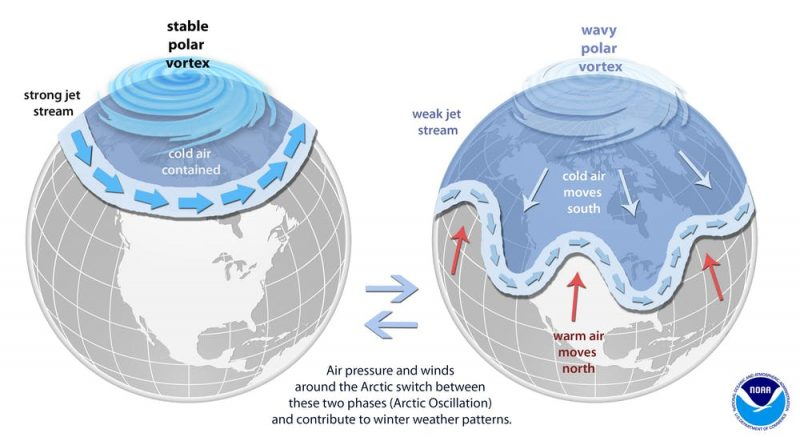 Earth globes one with cold air contained in the north, other with cold air masses flowing south.