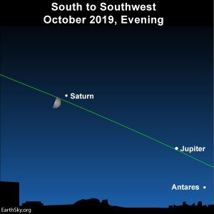Moon pairs up with Saturn at evening.