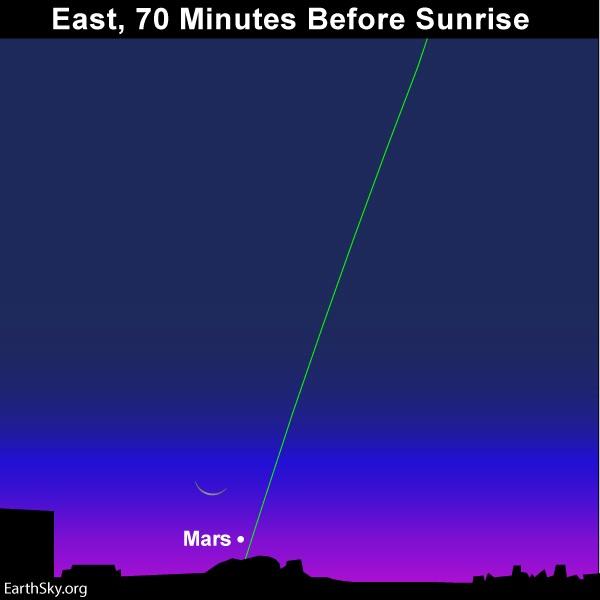 Mars in October 2019 morning sky.