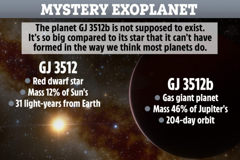 Giant backlit exoplanet next to sun with stats for both printed on illustration.