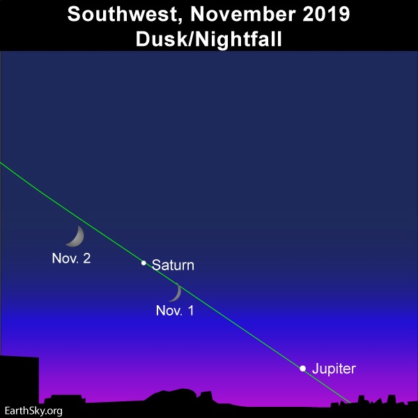 Diagram: Two positions of crescent moon near Jupiter and Saturn.
