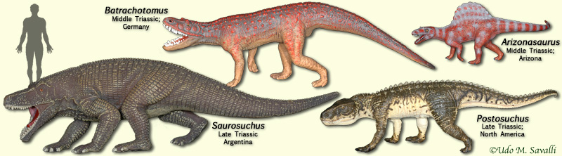 Several giant long-legged crocodilian reptiles with human figure for scale.