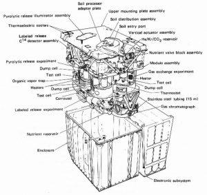 Scientific apparatus diagram with labels.