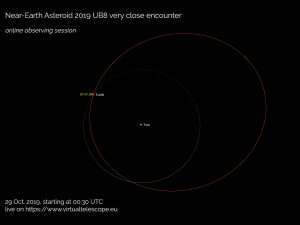 Diagram showing orbits of Earth and 2019 UB8.