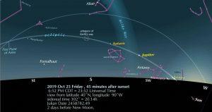 Night sky chart showing Venus on October 25.