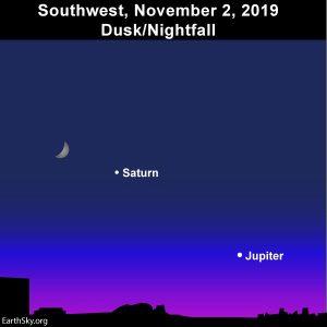 Moon, Saturn and Jupiter shine at dusk November 2, 2019.