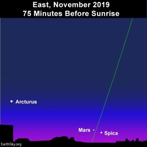 Mars and Spica cojunction at dawn November 8, 2019.