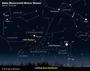Chart showing 2 radiant points for past Alpha Monocerotid meteor showers.