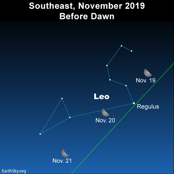 Moon sweeps in front of the constellation Leo.