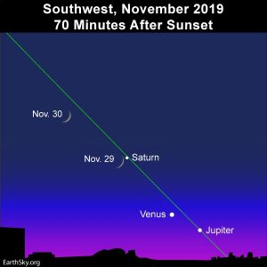 Moon pairs up with Saturn.